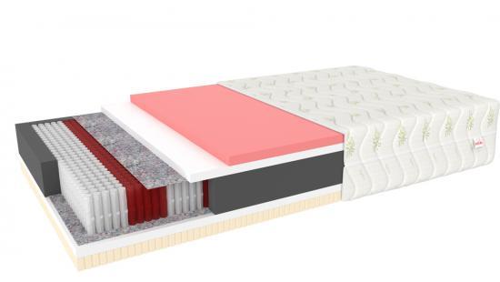 Luxusný taštičkový matrace CARME 510 pružin m2 4cm VISCO 4cm Prírodný latex