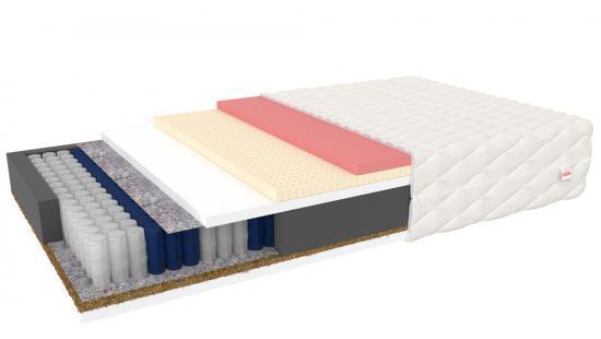 Taštičkový matrac ENZO s pamäťovou penou a latexom
