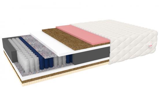 Taštičkový matrac DOLCE 9 zónový s latexom VISCO aj kokosom