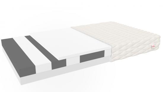 9 zónový exkluzívny matrac s penou HR SAO