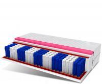 Zdravotný matrac TIVOLI VISCO Premium