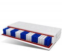 Taštičkový matrac MEDIC 9 zónový NanoHARD