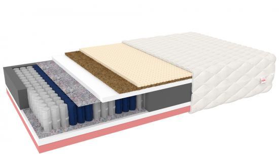 Exkluzívny matrac ACTIVE Plus s Visco latexom a kokosovým vláknom